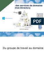 Présentation des services de domaine Active Directory
