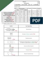 Examen de Schémas et appareillages