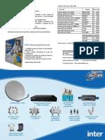 Promoción Corporación Acel CA 17022021