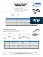 TopFlite Components - Spring Band & Termination Band