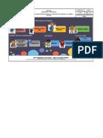 Ficha de Caracterizacion Clase 20 Feb 2021