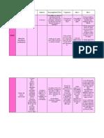 Tabelas APM 2
