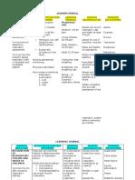 Assessment of Respiratory