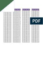 MIDI Data Conversion Chart