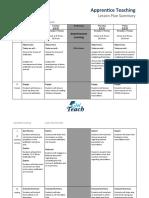 week 10  mi  lesson plan summary