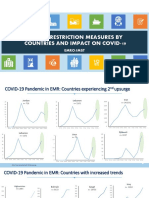 Slides for Lifting restrictions measures in EMRO_28 May