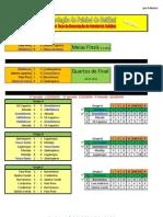 Resultados das Meias Finais da Taça Distrital da AF Setúbal em Futebol