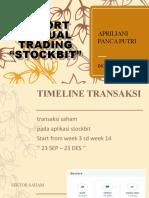041711333024_APRILIANI PANCA PUTRI_FINAL PROJECT PPM STOCKBIT