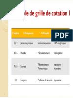 Exemple de grille de cotation 1