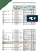 Plan Operativo Anual (Poa) y Cuota Familiar (Cf)