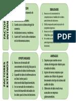 FODA - ANALISIS FODA - MERCA PANAMÁ