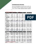 Caso Supermercados Peruanos análisis eeff