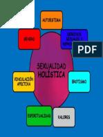 Sexualidad holística