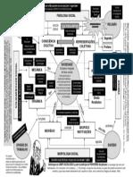 Modulo 2 Mapa Conceitual Durkheim