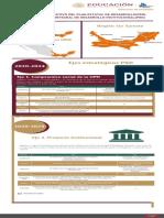 Analisis de Plan Estatal de Desarrollo en Relacion a Pidi r Sur Sureste (2)