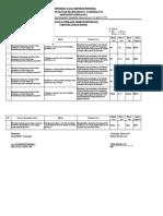 Kisi-Kisi PAS Sosiologi LM Kelas XII AGM 2021