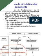 5.SchemaDeCirculation