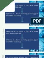 History & Development of Swimming