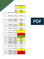 2020 Cronograma de Clases