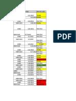 2019-Actualizado- Cronograma de Cursada de Lic en Biologia