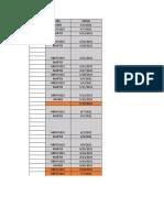 2021 Cronograma de Clases