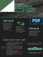 Infografía Organismos Posguerra - FMI y Banco Mundial