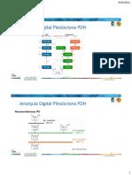 Códigos de línea y PDH