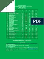 006102A13 - Planilha Final Com A5(1)