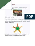 Formação e tipos de solo