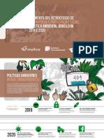 imf-retrocessos-infografico-blocos-rev2