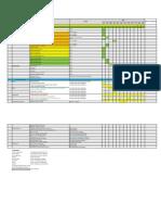 Hasil Meeting Rencana Program 2021