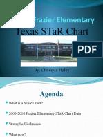 EDLD 5352 Presentation Week 2