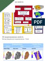 3Д моделирование свойств (инструменты)