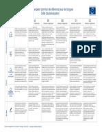 CEFR self-assessment grid FR