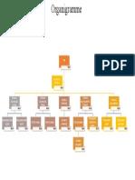 Organigramme Entreprise Modèle Exemple Pwt