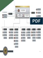 315494606 Organigramme CDG Fr PDF