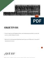 DIAGRAMA DE HILOS