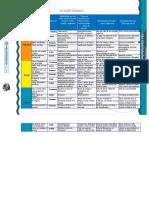 plan de trabajo hpv