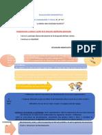 Evaluación Diagnóstiva Dpcc Vii Ciclo 2021