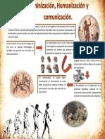 infografia hominizacion, humanizacion y comunicacion