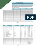 Listado-de-Medicamentos-Vitales-no-Disponibles_27_01_2021