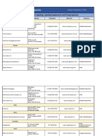 09-21-20 Svs Providers for Labeling_ Labeling Equip and Pricing Systems