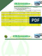 DT9 COOPERATIVA LA PIRAGUA  2020