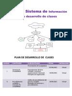 Plan de Desarrollo de Las Clases