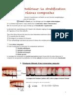 5. Stratification résines compo notes de cours dentaires