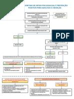 Algoritmo de APSS e PP Para Adultos e Crianças - A3 Versao Final 01.08.2019