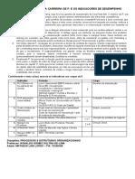 AT2-Mini Caso A Evolucao da Carreira de P e os Indicadores de Desempenho [Resposta]