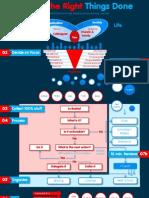 Getting Things Personal workflow map [MM-EN]