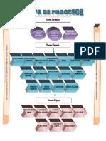 Mapa-de-Procesos-CLINICA-PAJONAL