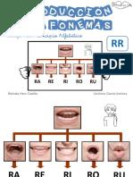 introduccion_fonema_rr_monfort